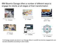 ibmbluemix-garage-london-overview-14-638