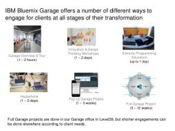 ibmbluemix-garage-london-overview-14-638
